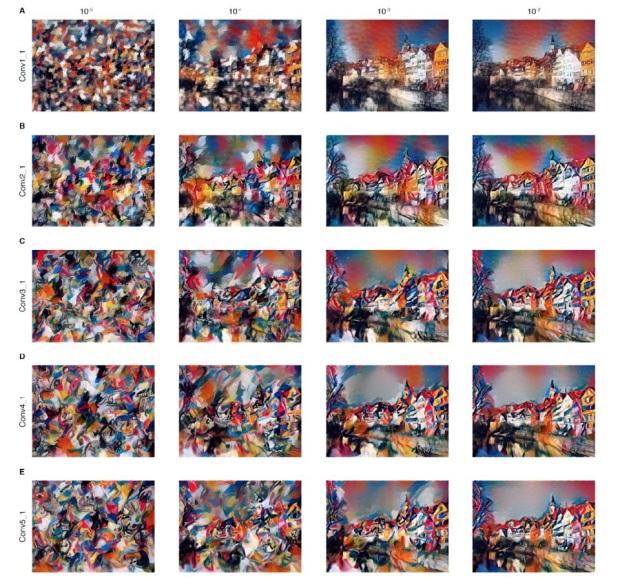 arXiv / A Neural Algorithm of Artistic Style / Gatys, et al